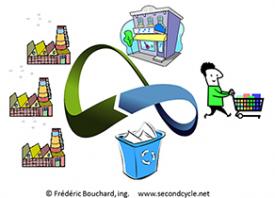 Réemployer, recycler, valoriser vers un modèle d'affaire circulaire!